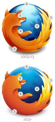 Firefox Logosunu Değiştirmiş