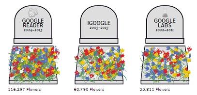 [Teknobaz] Google Mezarlığı