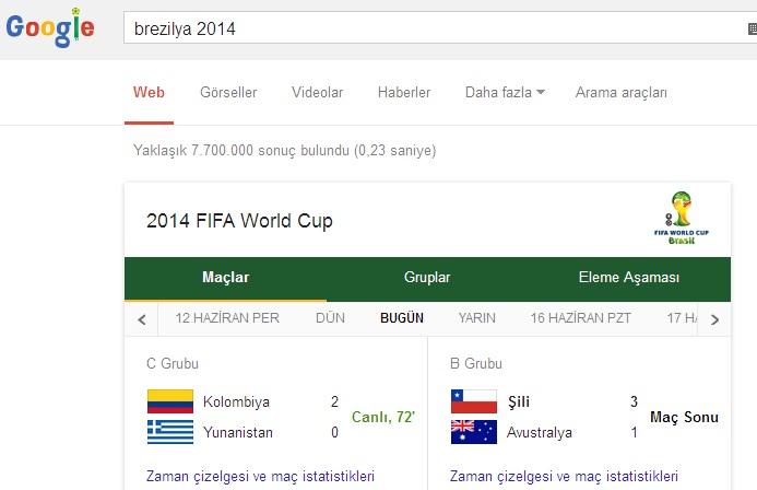 Brezilya 2014 Dünya Kupası Maç Sonuç, Saat vb. Bilgileri Google'dan Öğren