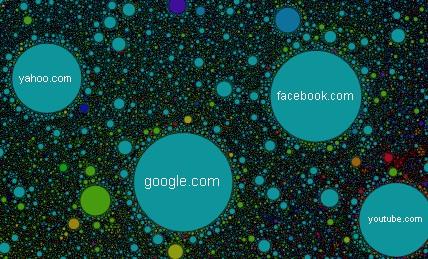 İnternet Haritası