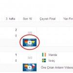Euro 2016 Futbol Maçlarının Tüm Gollerini Google İle İzle