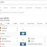 2016 Avrupa Futbol Şampiyonası Maç Saatleri, Sonuçları Google İle Öğren