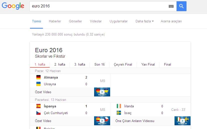 [Teknobaz] Euro 2016 maçları