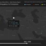 Son Elli Yıl Nerede Deprem Ve Volkan Patlaması Oldu?